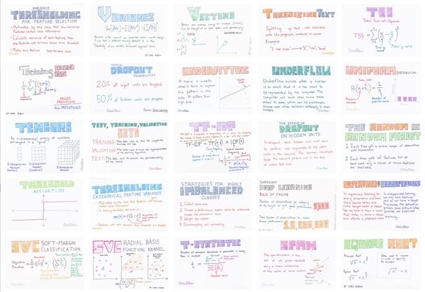 Thumb machine learning flashcards